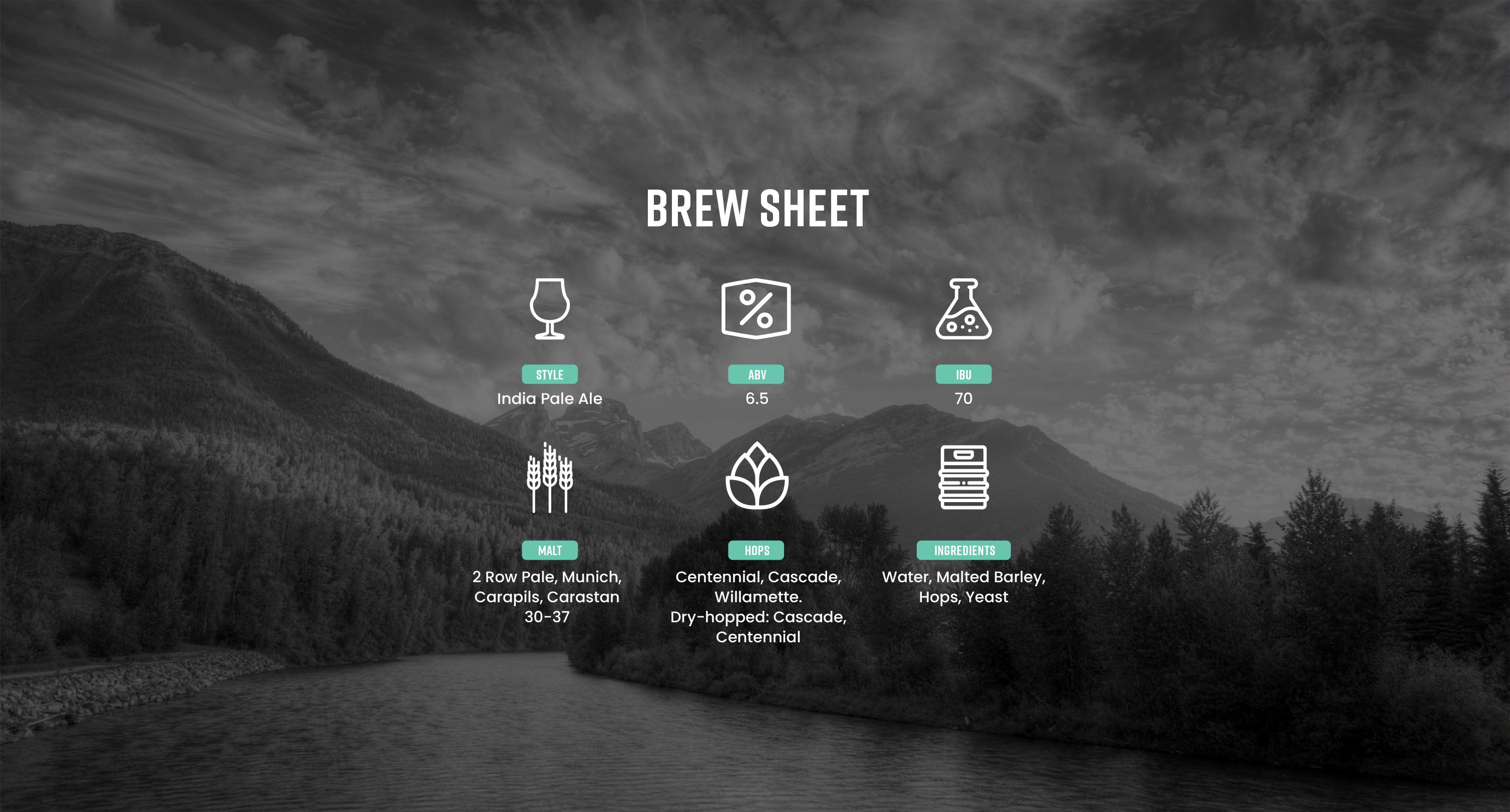 Lone Wolf Brew Sheet